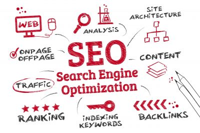 rank your website to page one of Google with SEO